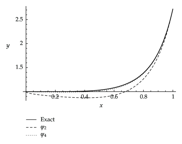 541083.fig.002