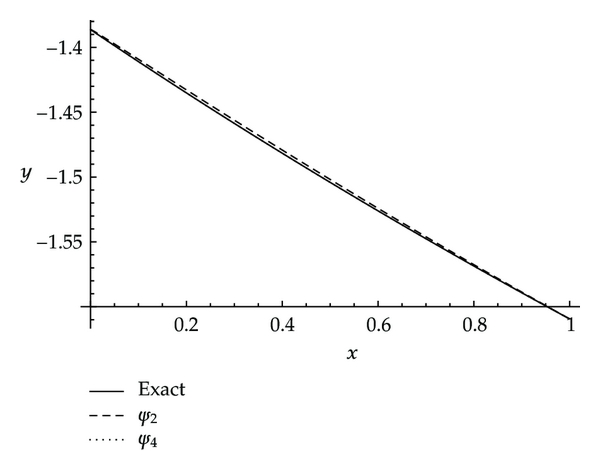 541083.fig.003
