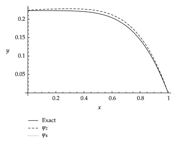 541083.fig.004