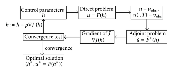 634712.fig.001