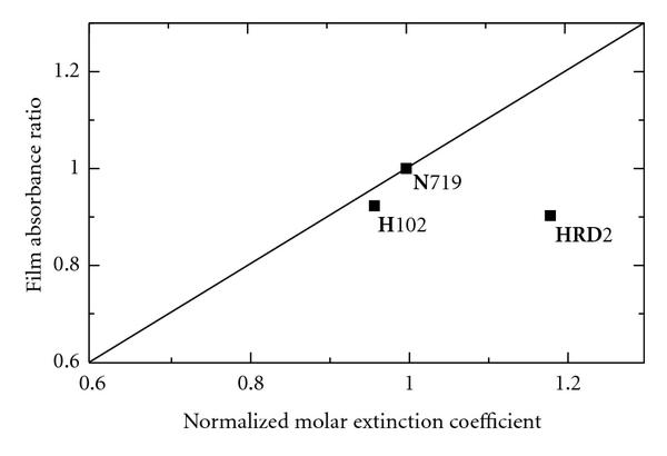 376369.fig.004a