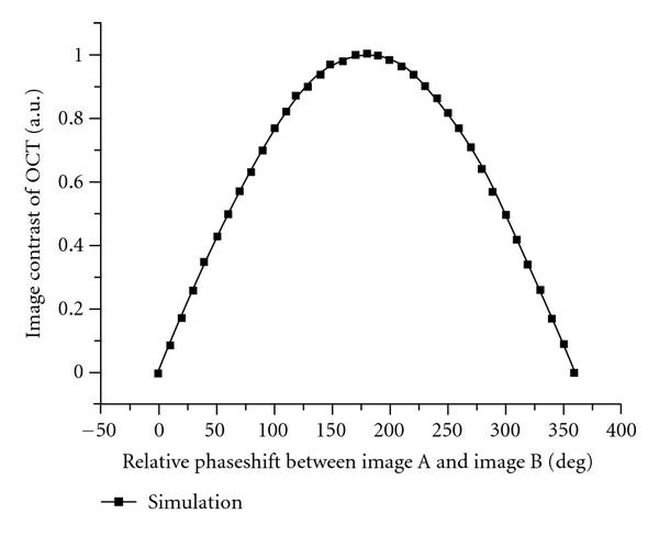 435408.fig.0026