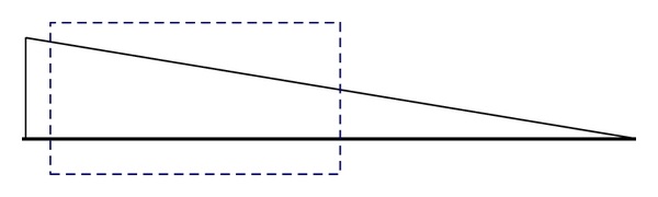 (c) Bending moment diagram for a cantilever beam