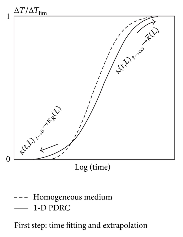 314906.fig.005a