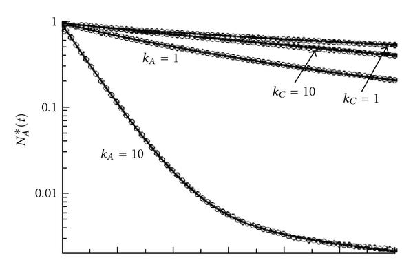 214219.fig.007a