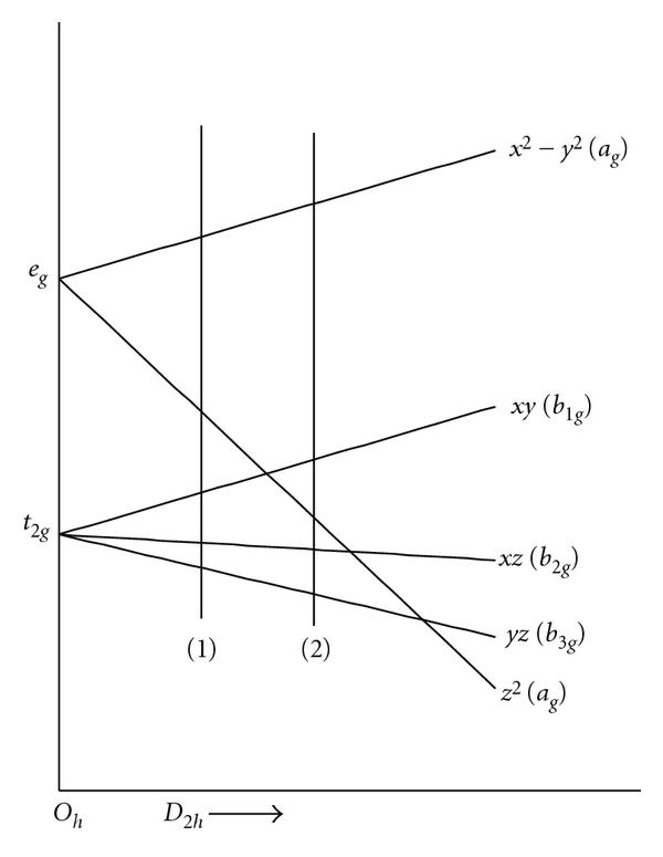 365949.fig.002a