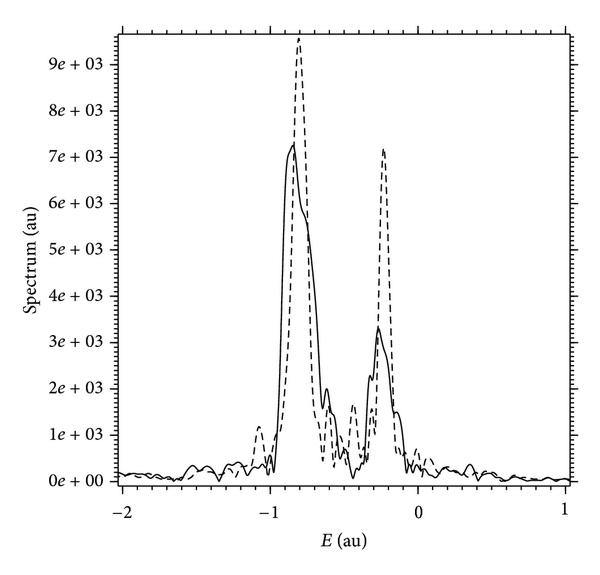 497267.fig.003