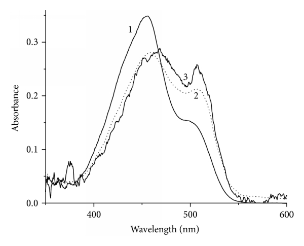468910.fig.002
