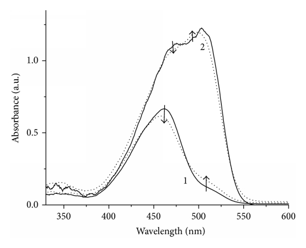 468910.fig.003