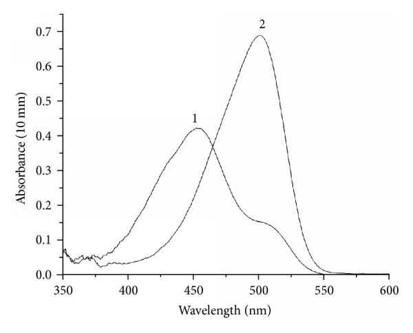 468910.fig.006a