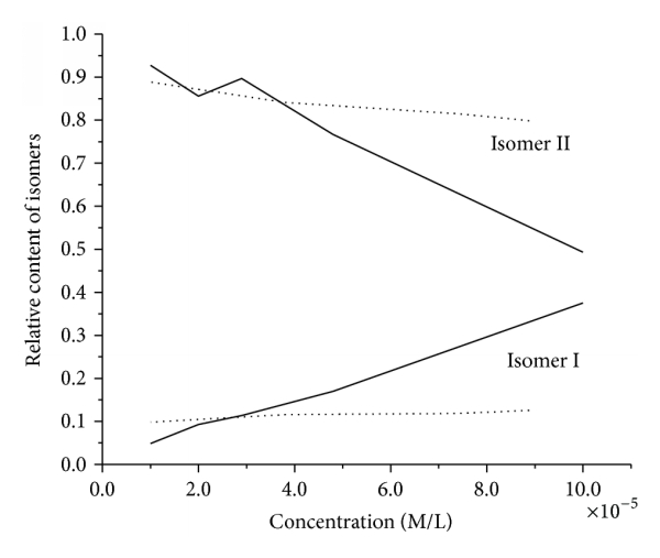 468910.fig.009