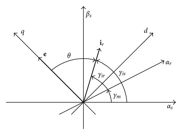 (a) Vector diagram without errors on the estimation