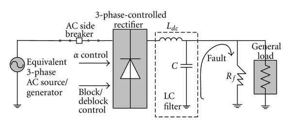 (a) Controlled rectifier with fault at the terminals