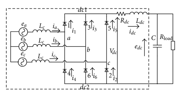(b) Six-pulse rectifier model with AVM obtained for dashed section