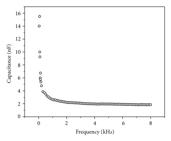 378086.fig.006
