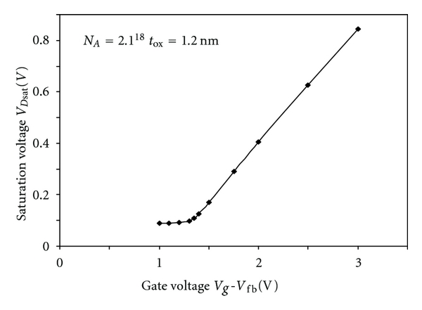 652478.fig.0010