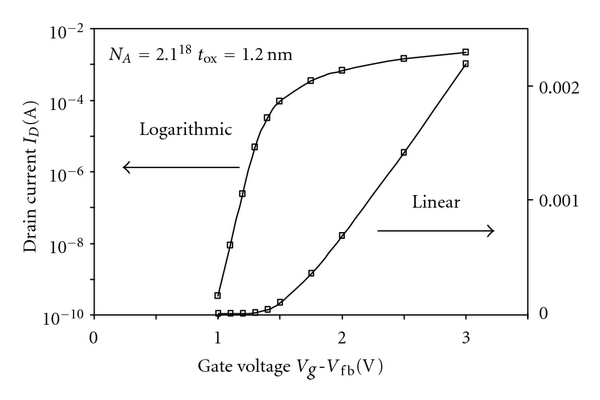 652478.fig.0011