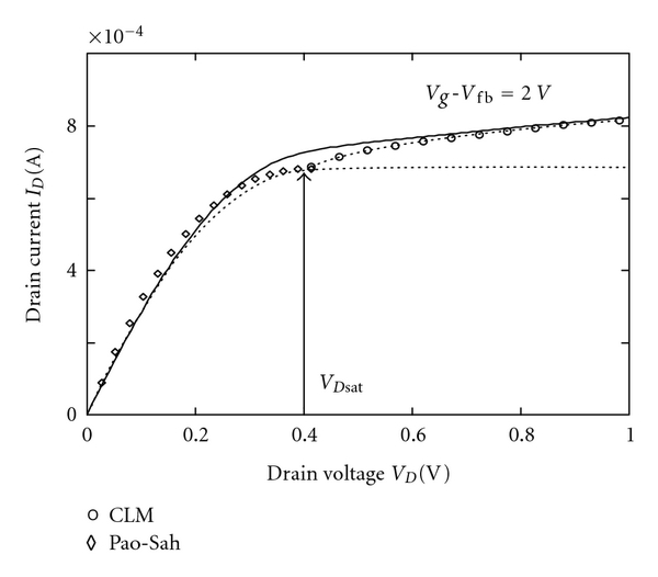 652478.fig.0014