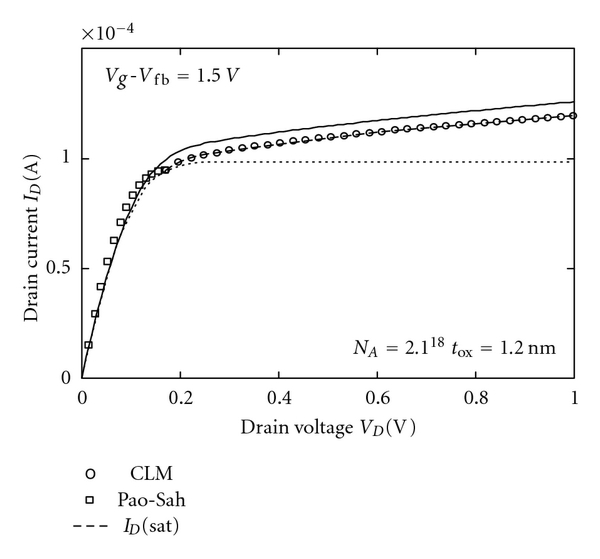 652478.fig.0015