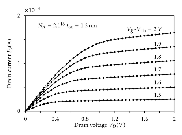 652478.fig.0020