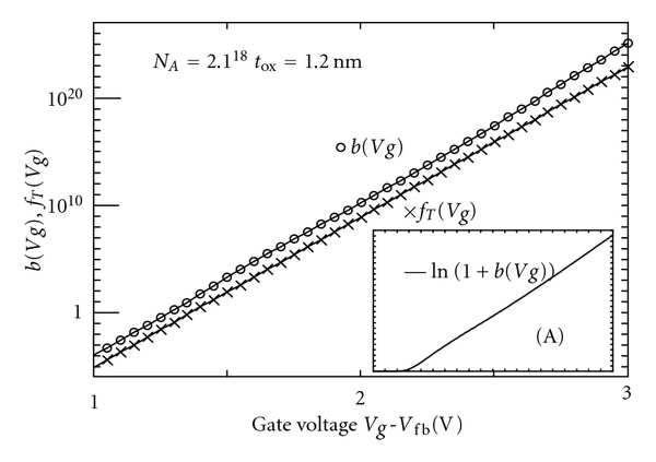 652478.fig.005