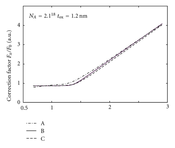 652478.fig.008