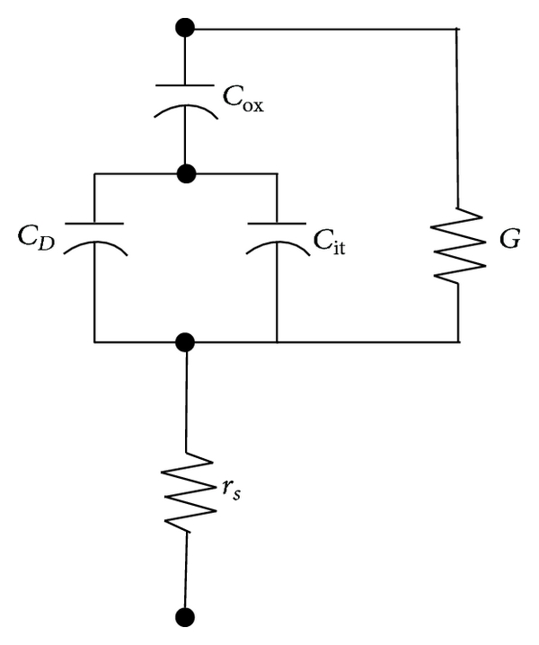 (a) Interface equivalent circuit