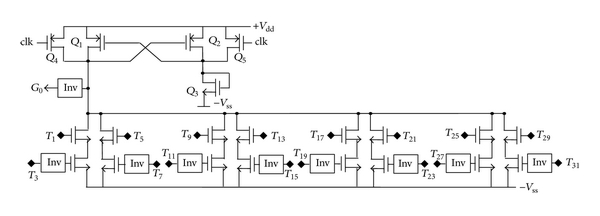 (a) Gray code BIT-0 generation circuit