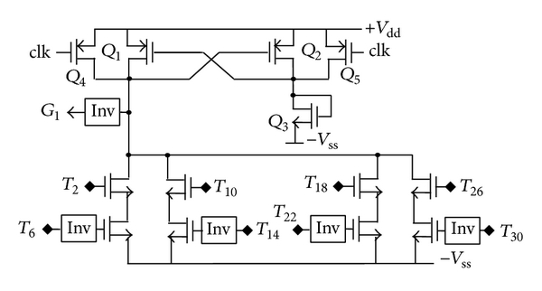 (b) Gray code BIT-1 generation circuit