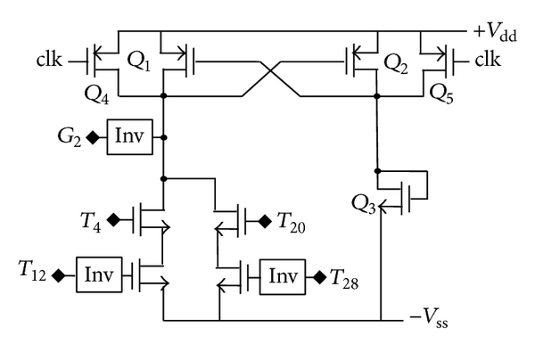 (c) Gray code BIT-2 generation circuit