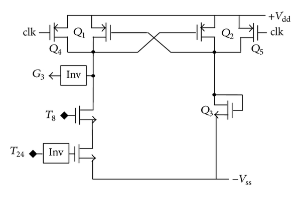 (d) Gray code BIT-3 generation circuit