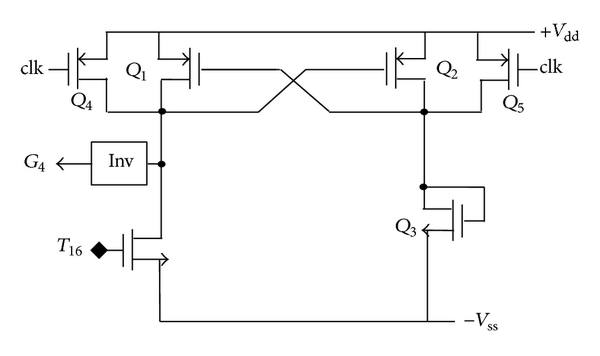 (e) Gray code BIT-4 generation circuit
