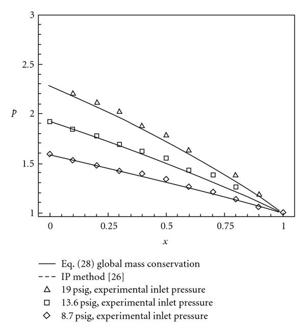 461793.fig.004