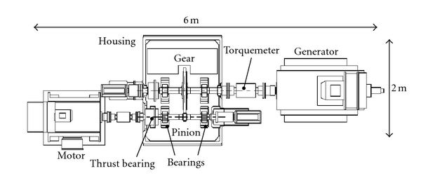 (b) Schematic representation of the test rig