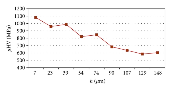 723919.fig.0012a