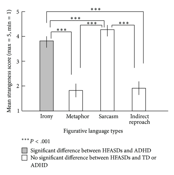 480635.fig.001