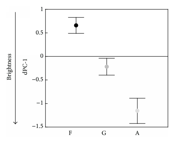 809285.fig.003a