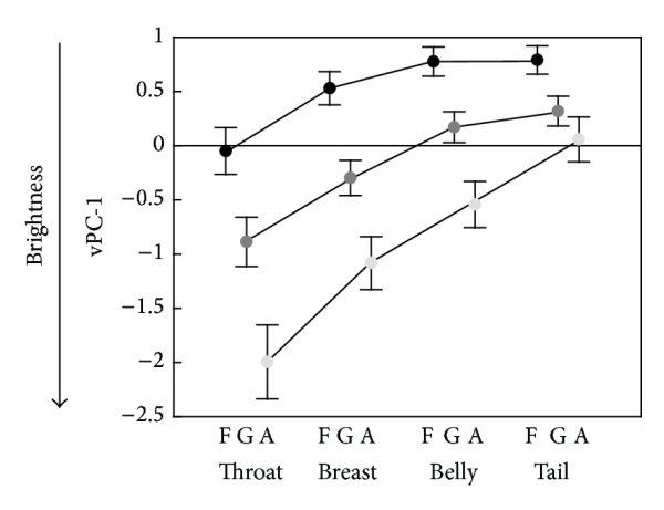 809285.fig.004a