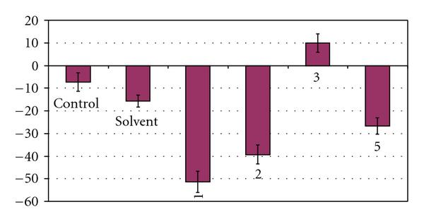 386860.fig.005