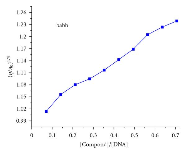 705989.fig.004a