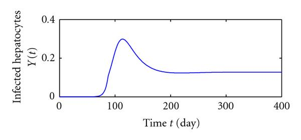 743690.fig.004a