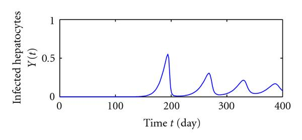 743690.fig.005a
