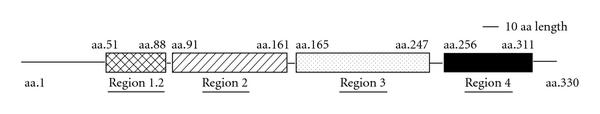 126986.fig.002a
