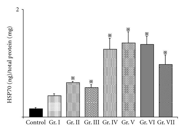 457936.fig.007a