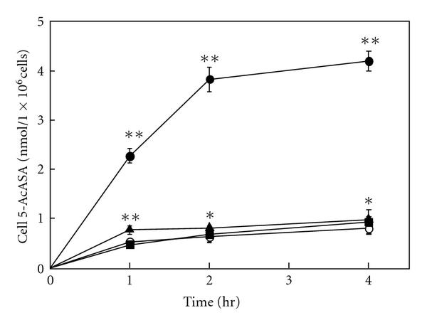 467489.fig.002a