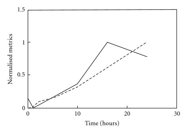 928286.fig.006a