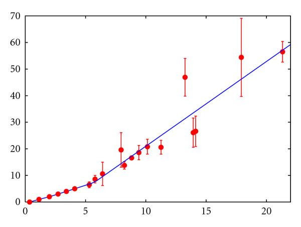 386870.fig.001
