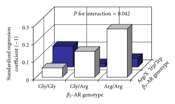 543514.fig.002