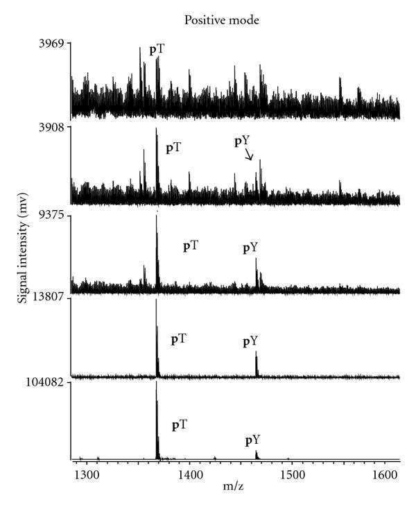 759690.fig.004a