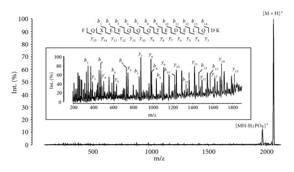 759690.fig.006a